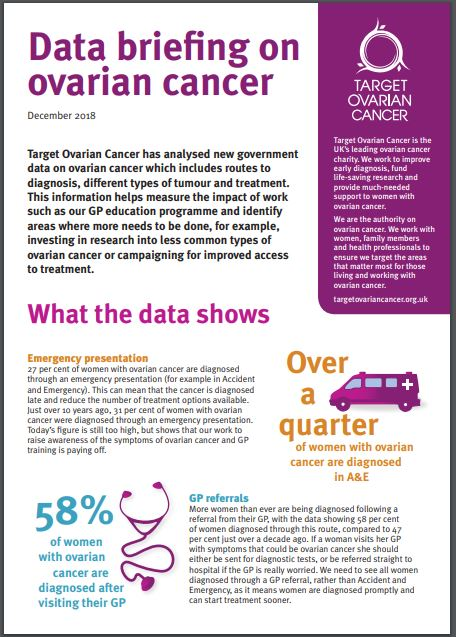 Data Briefing On Ovarian Cancer Primary Care Women S Health Forum